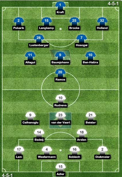 Once Hertha vs Hamburg