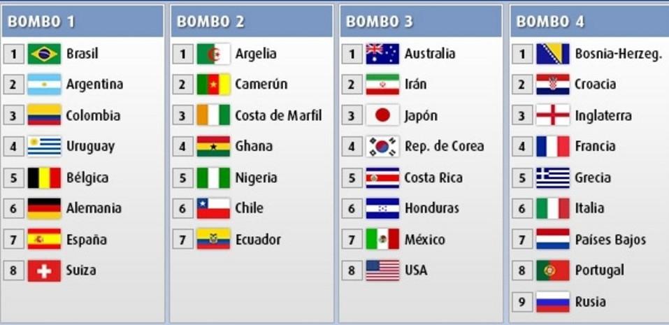 Bombos sorteo mundial 2014