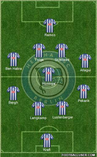 Once titular del Hertha