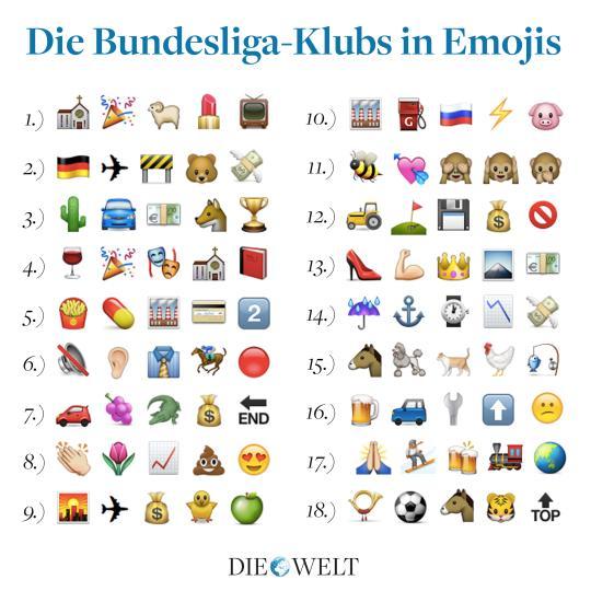 Equipos Bundesliga Emojis Whatsapp