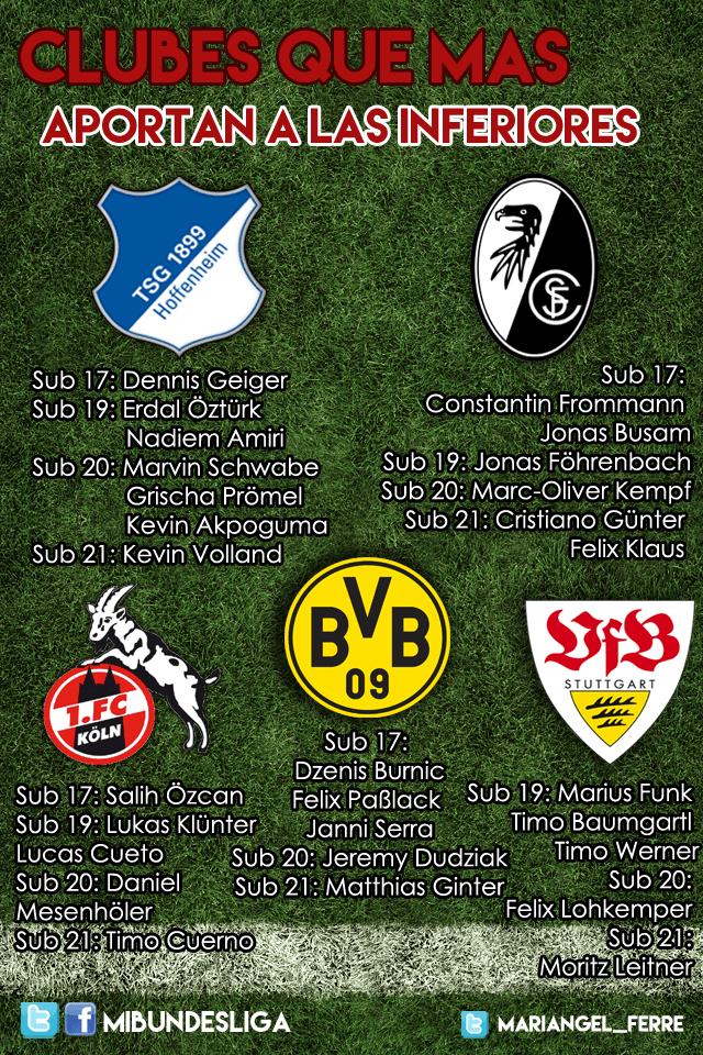 Contenido original de Mi Bundesliga - Por: Mariangel Ferrebú.