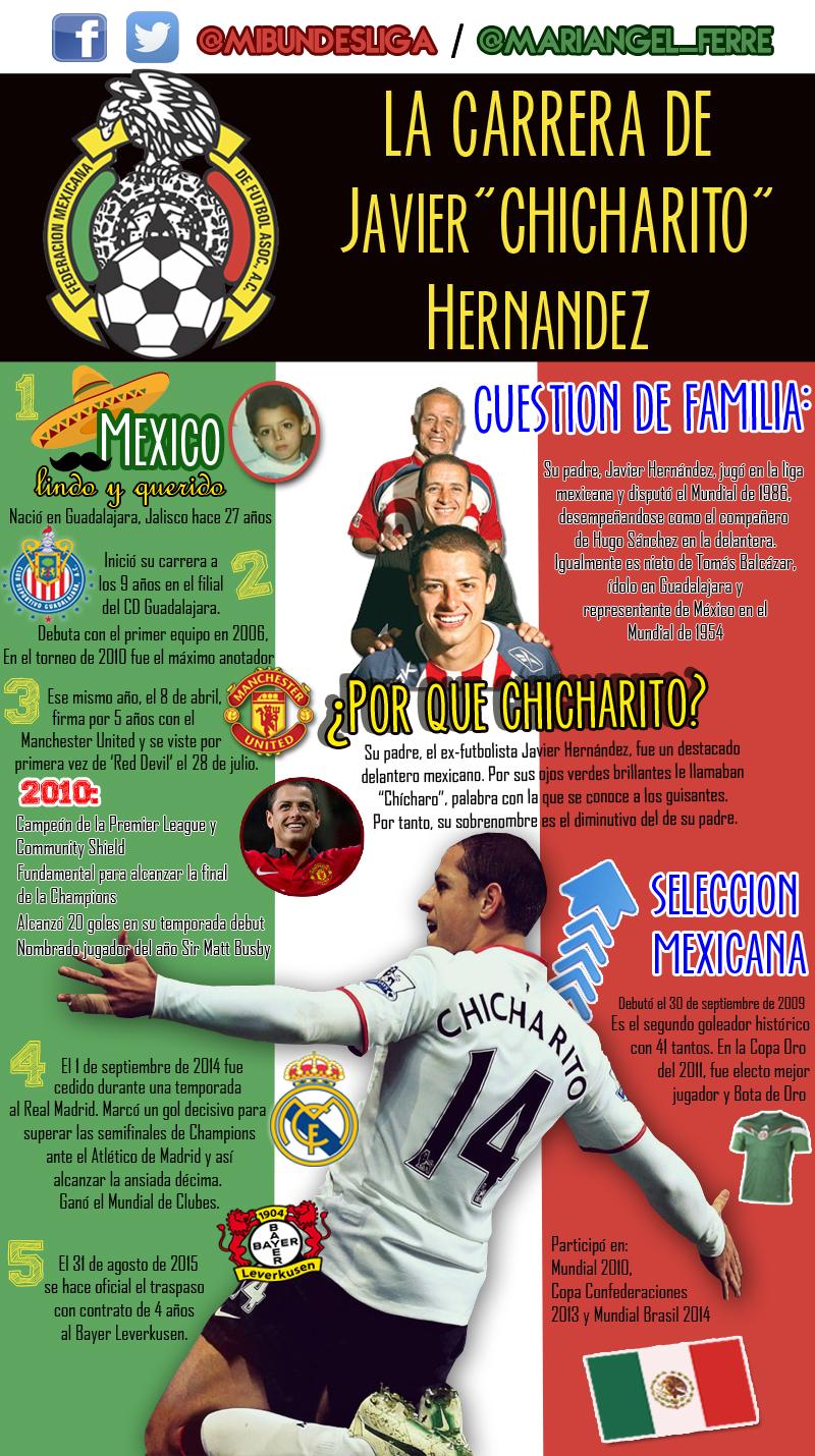 Imagen de www.mibundesliga.com / @mariangel_ferre
